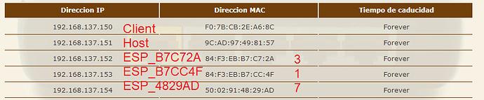 MP_UDP_TCP_3vol_DHCP