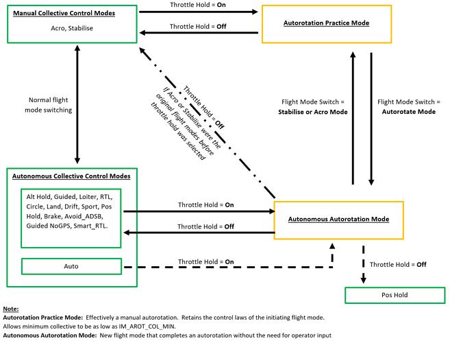 Switchology_Flow_Diagram