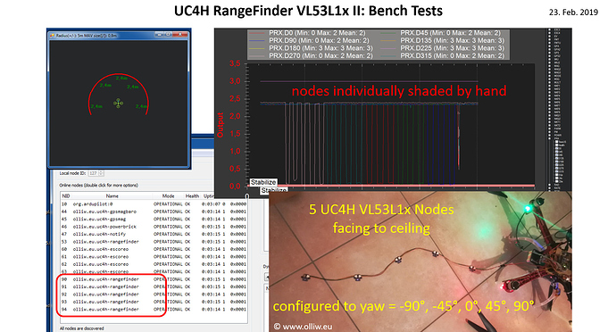 uc4h-rangefinder-vl53l1x-benchtests-v01