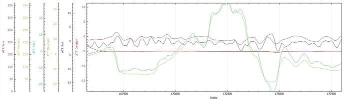 att21-graph
