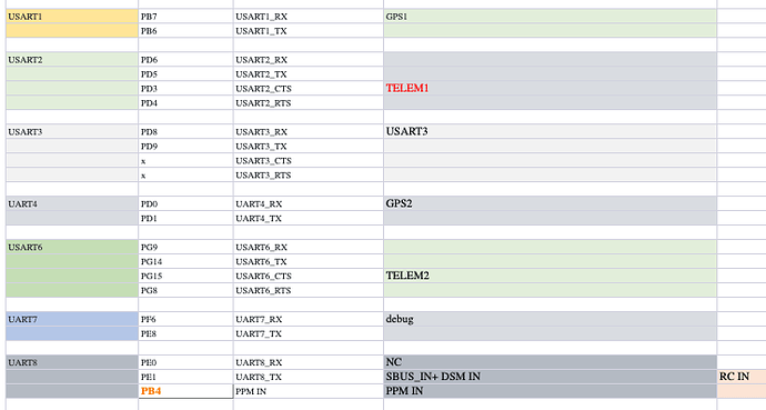 Capture d'écran 2021-07-21 à 11.50.29
