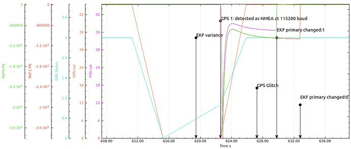 Fig3_EKF_Pos_Jump