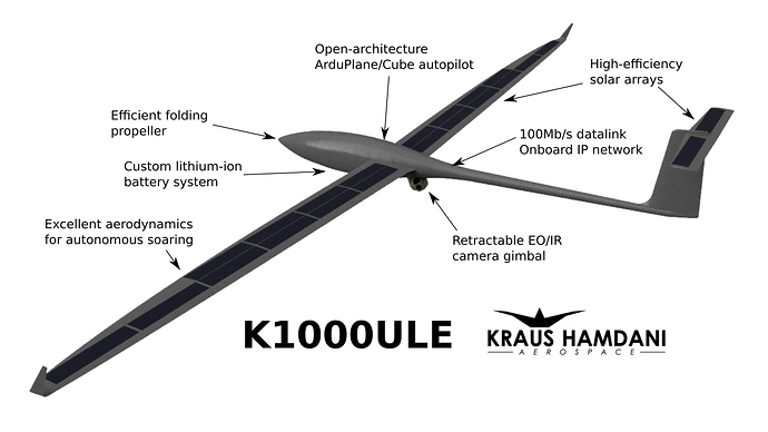 K1000 Overview