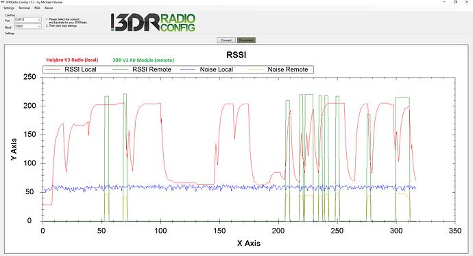 3DR_config_RSSI_HolybroV3_3DRV1air