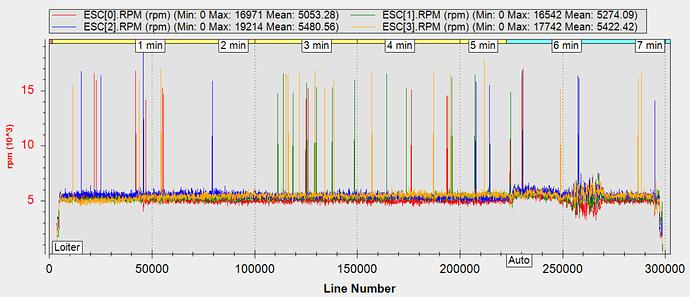 dbdshot-rpm