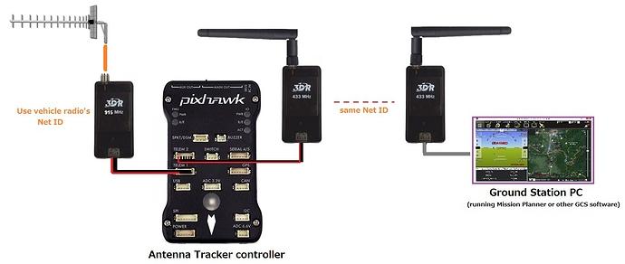 AntennaTracker_ConnectToGCS_Radio
