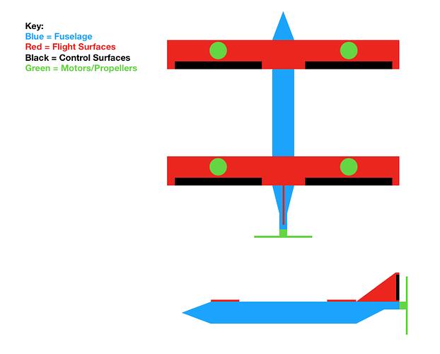 Plane Basic Diagram
