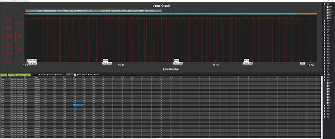 QuadX7-ROI_2020-11-01 12-41-03_ATT-Yaw_RCIN-C4_MP-detail-MSG