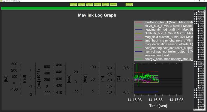 crashgraphloiter_testflight11--11