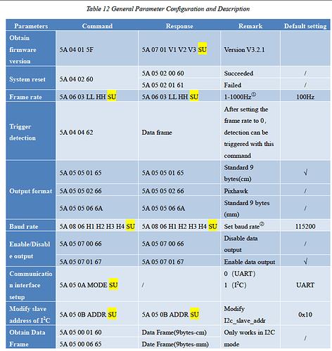Capture d'écran 2020-06-06 à 14.09.05