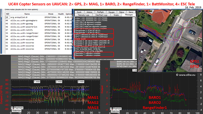 uc4h-copter-data-v01