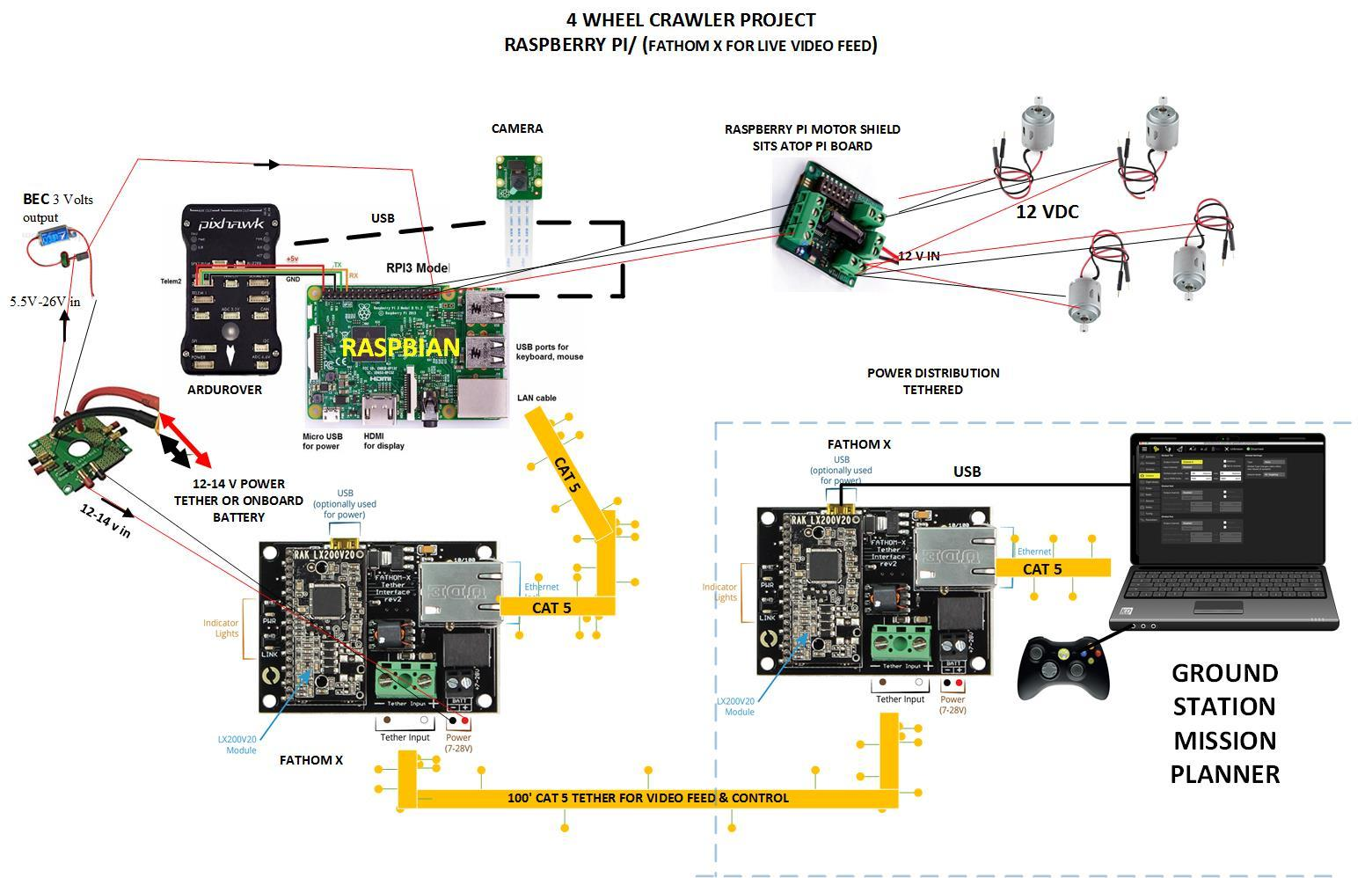 Paid Help Wanted to complete project - Wanted - Jobs ... Sabertooth Motor Controller Schematic on brushed motor speed controller, dual motor controller, dc motor controller, arduino bulldozer motor controller,