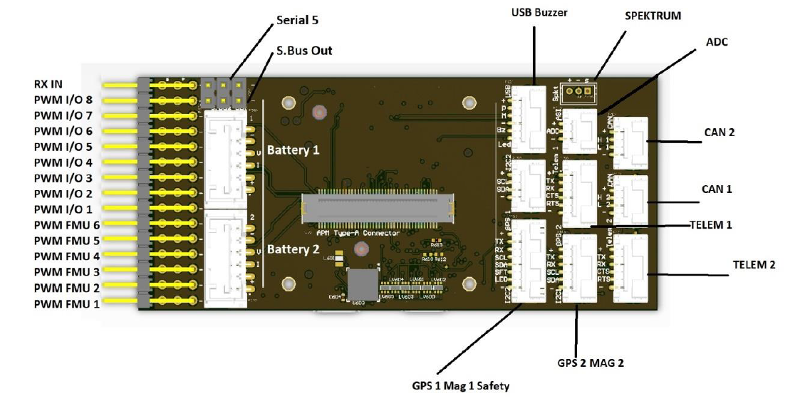 What Is The Pin Layout For Pixhawk 2 1 Telemetry Port  - Pixhawk 2