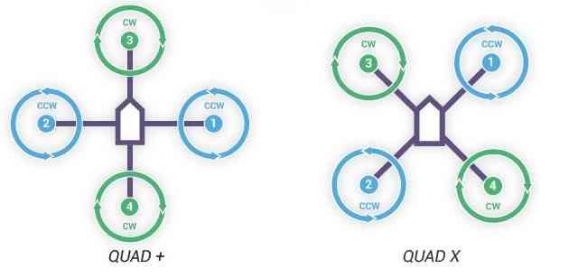 MOTORS_QuadX_QuadPlus