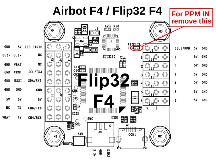 New OS free F4Light HAL - Blog - ArduPilot Discourse