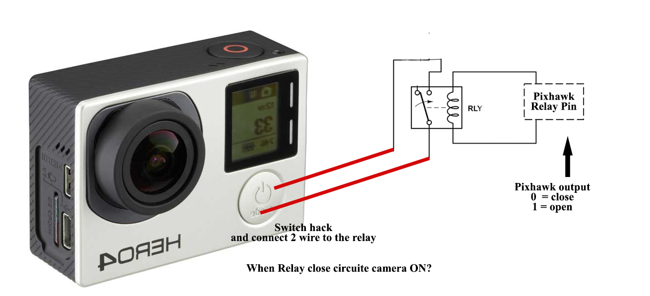if so i will add another relay for start stop recording