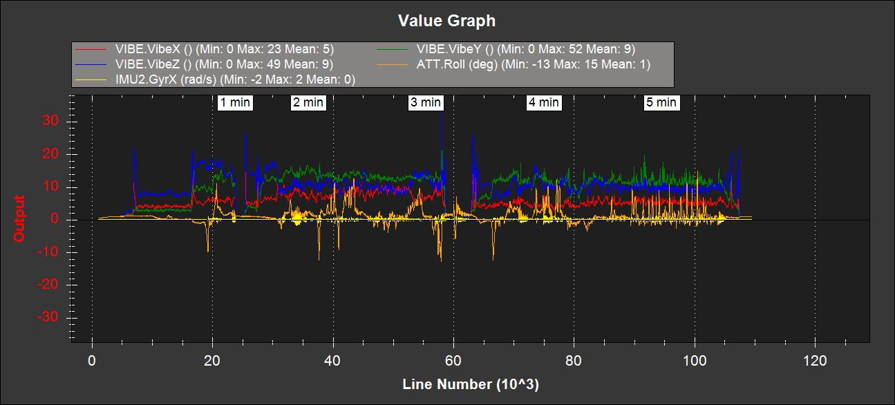 BW_V383-Mod_20180904_Vibes-Roll-GyrX