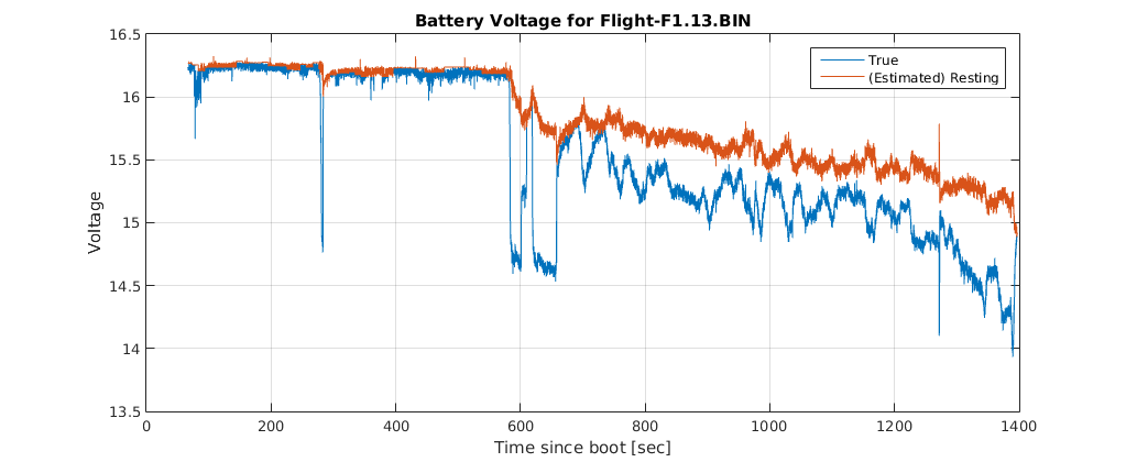 Flight-F1_13_voltage