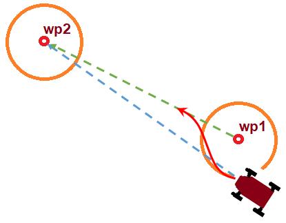 rover-pivot-heading-issue