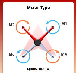 Motor Wiring to Pixhawk Order - Copter 3 5 - ArduPilot Discourse