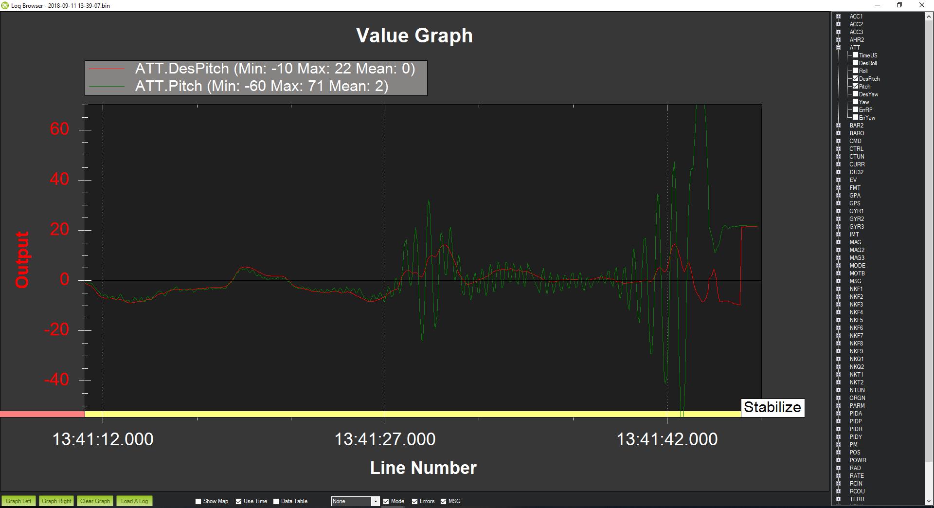 Crash cause analysis - Copter Logs -- deprecated - ArduPilot