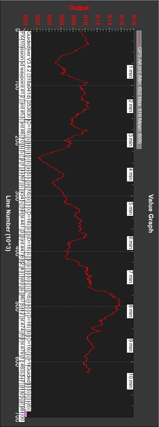 Rover_20180928_91_RTKalone_GPS-Alt_rot90