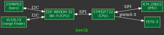 bee3b-scheme