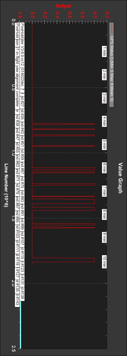 Copter_20181028_circles-ref_4_GPSStatus_rot90