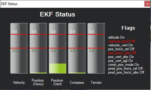 EKF_unhappy