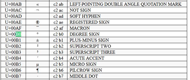 2021-01-11 19_57_24-Unicode_UTF-8-character table