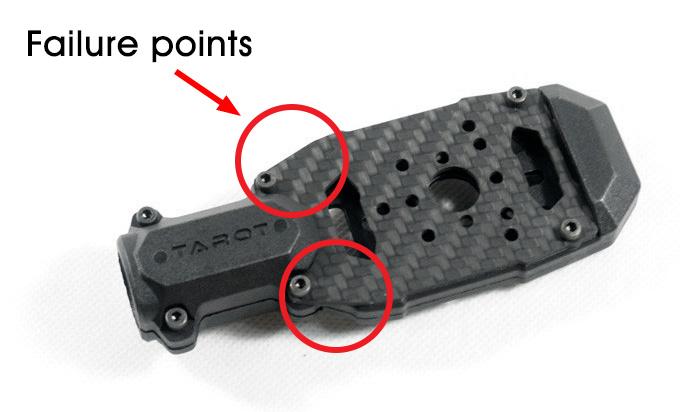 failure-points