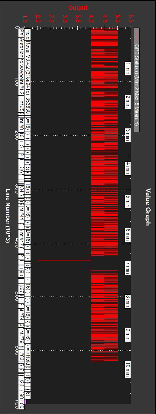 Rover_20180928_91_RTKalone_GPS-Status_rot90