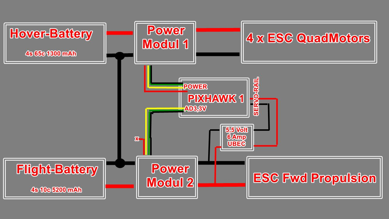 Doublebat Power Supply For Quadplanes Vtol Plane Ardupilot 14 Volt Battery Wiring Diagram From The Second Powermodule Only Voltage And Current Sensors Are Used Fed To 33v Ad Inputs Batt2 Amp Pin 13 Of Pixhawk