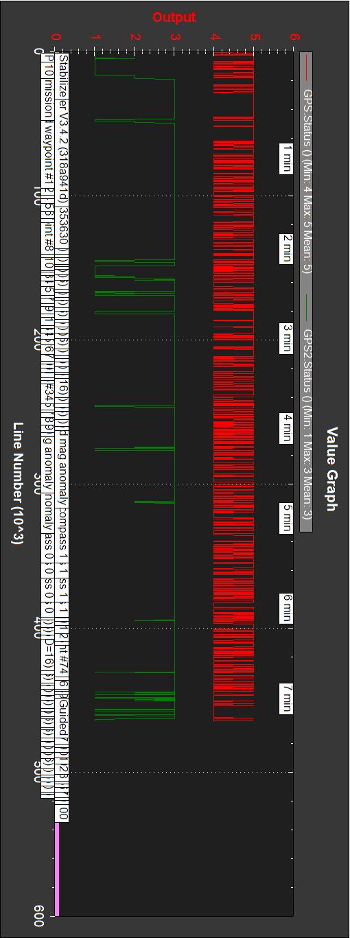 Rover_20180928_104_RTK_v553_GPS-Status_GPS2-Status_rot90