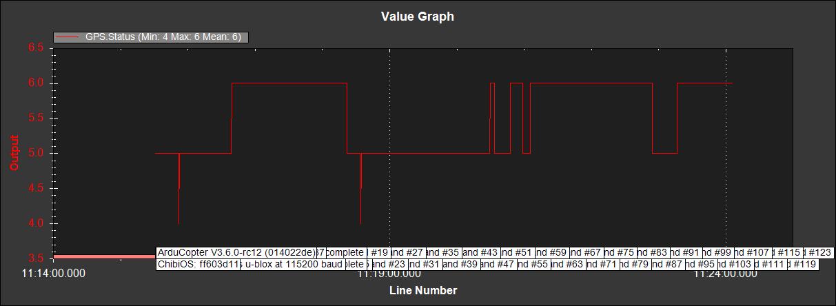 Copter_20181028_circles-ref_2_GPSStatus