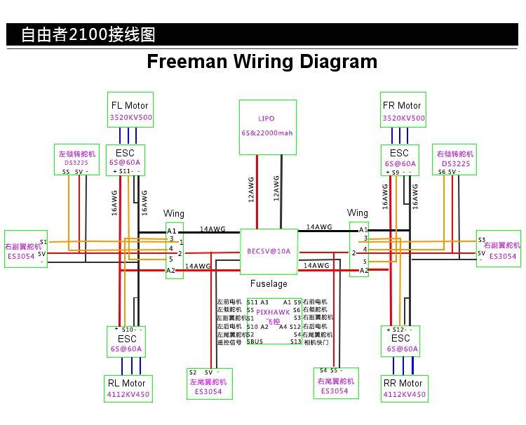 FreemanSystemWiring