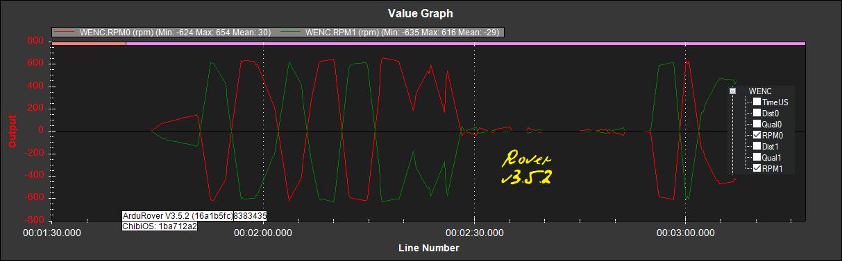 20200102_Barbie_v352-1_WENC-RPM0-RPM1