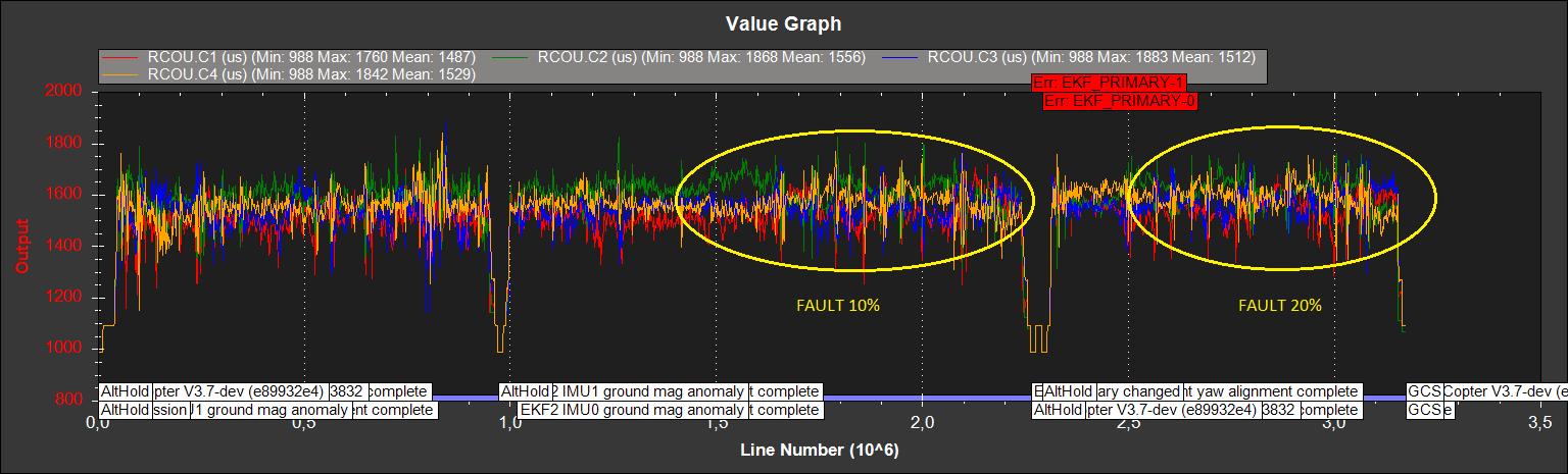 RCOU%20fault