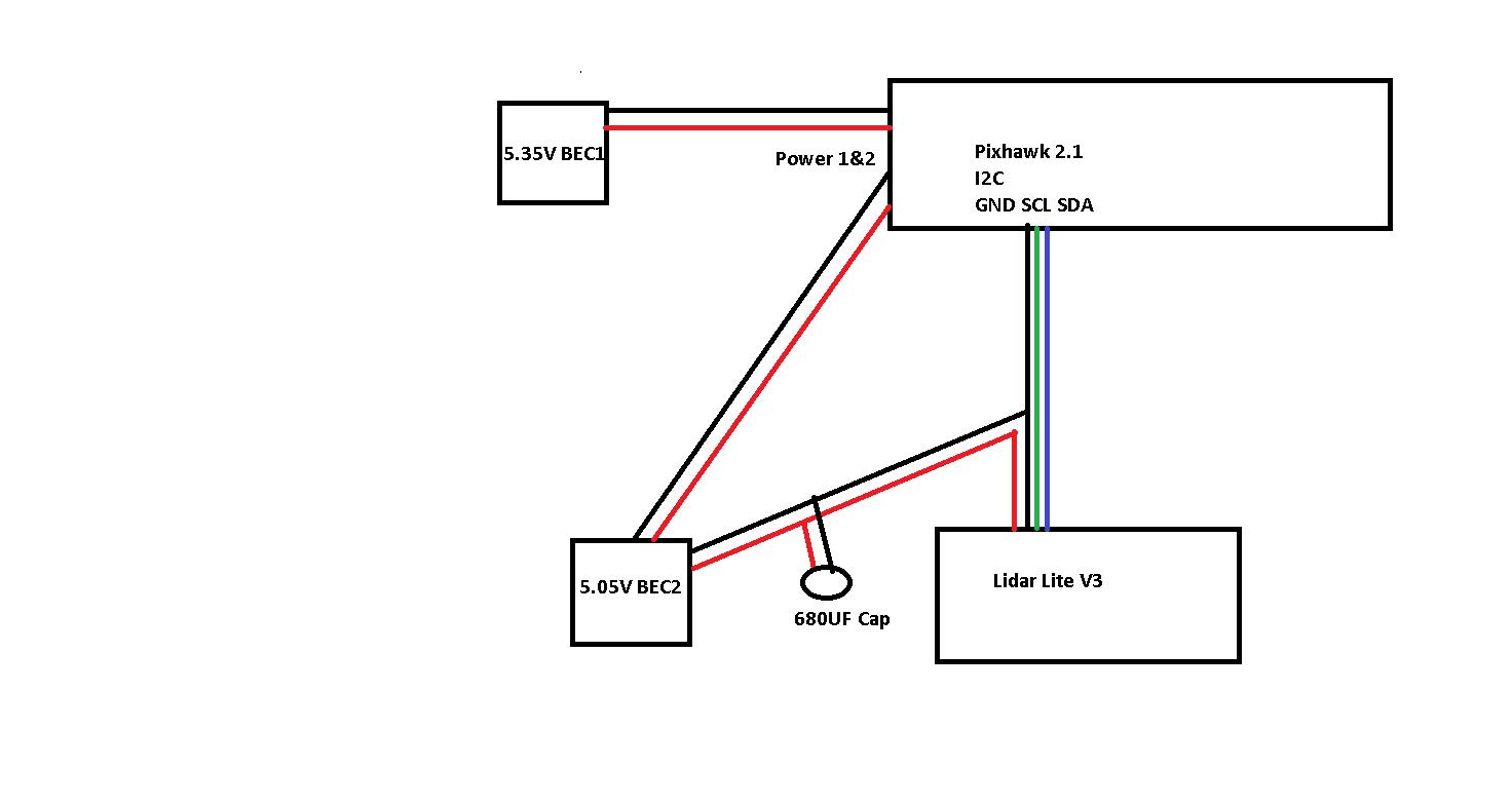 LiDar Lite V3 on I2C Pixhawk 2 1 Setup - Copter 3 6
