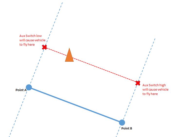 zigzag-explain