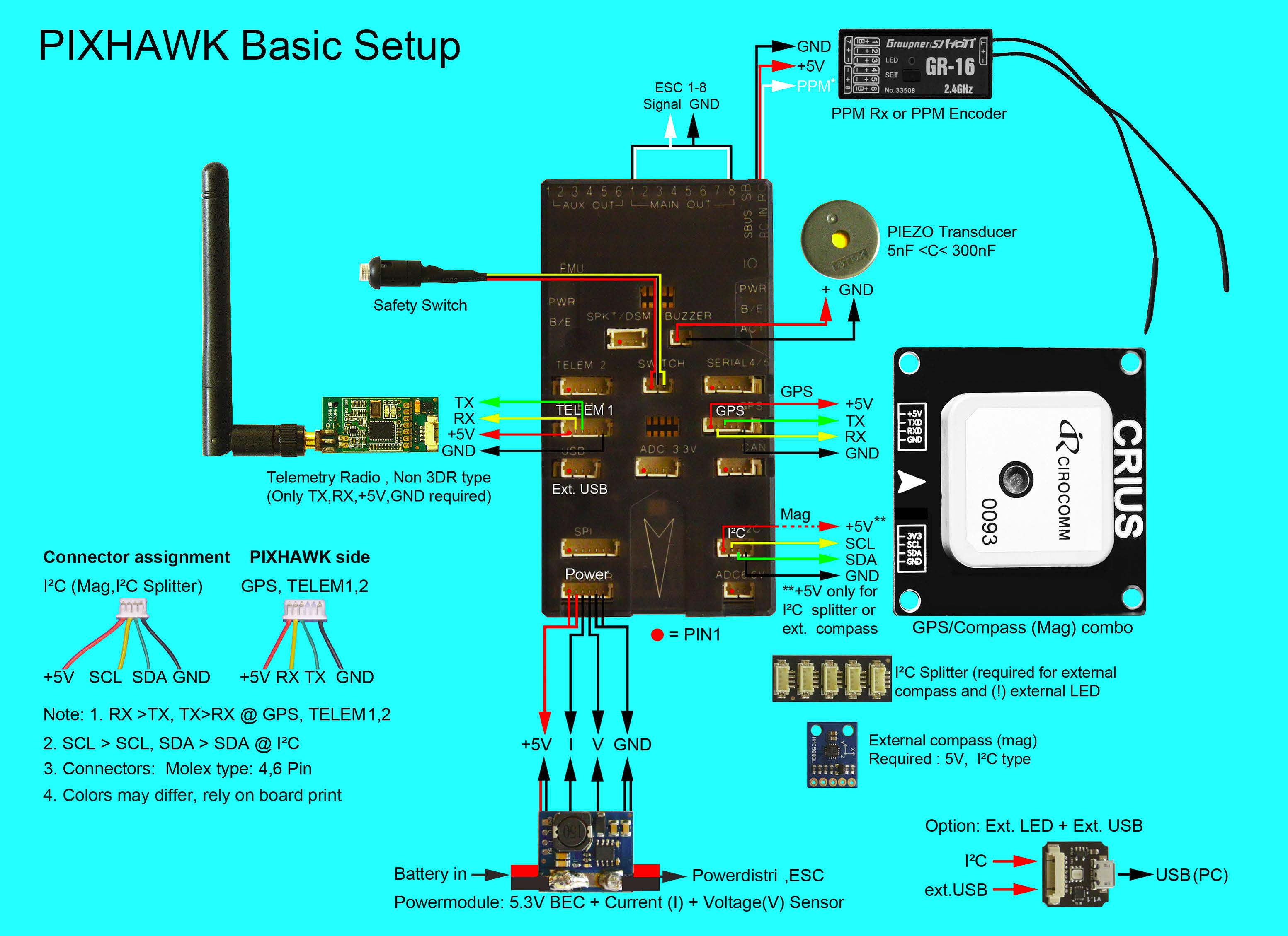 What Color Wire To Use For Telemetry Connection To Flight