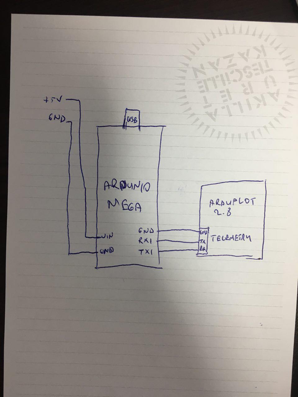 MAVLink and Arduino: step by step - Blog - ArduPilot Discourse